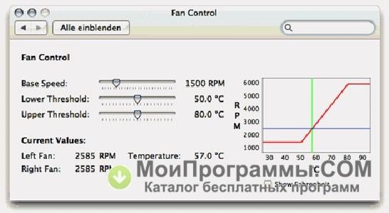 Macs Fan Control скачать бесплатно русская версия для