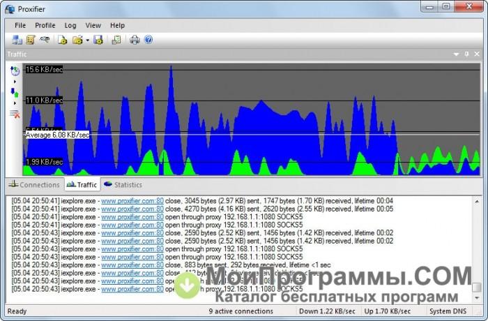 diagbox скачать бесплатно русская версия для windows xp
