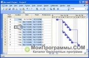 Microsoft Project скриншот 4