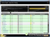 Скриншот Norton для Windows 7