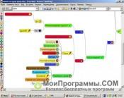 FreeMind скриншот 3