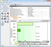 Скриншот PC Wizard