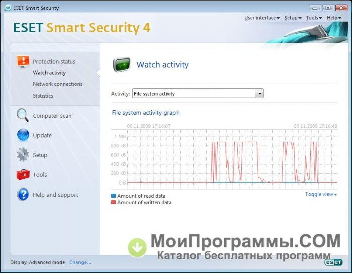 Nod32 Y Smart Security 3 0 630 67 Years Update Crack Iphonlo