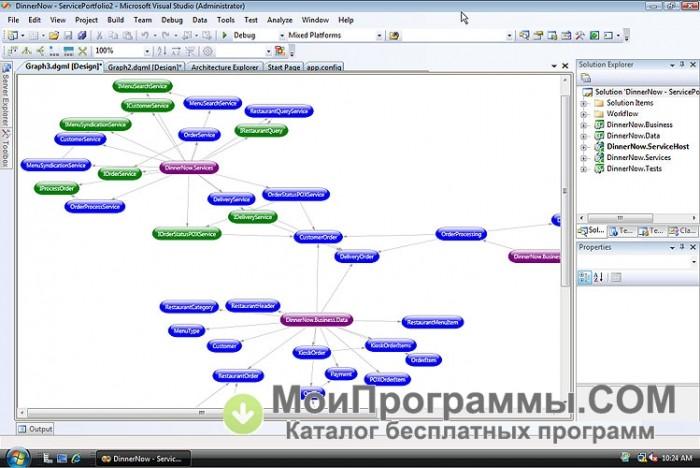 Visual studio бесплатная версия