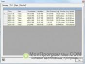 BitMeter скриншот 2