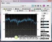 HD Tune скриншот 2
