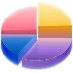 Программа для работы с жесткими дисками Acronis Partition Magic