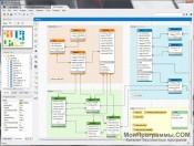 MySQL Workbench скриншот 1